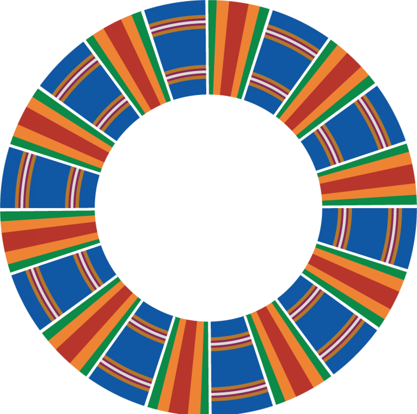 QEW African Diaspora Earthcare Coalition